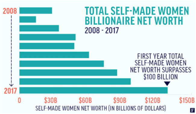 forbes-self-made-woman-billionaire-201703-2