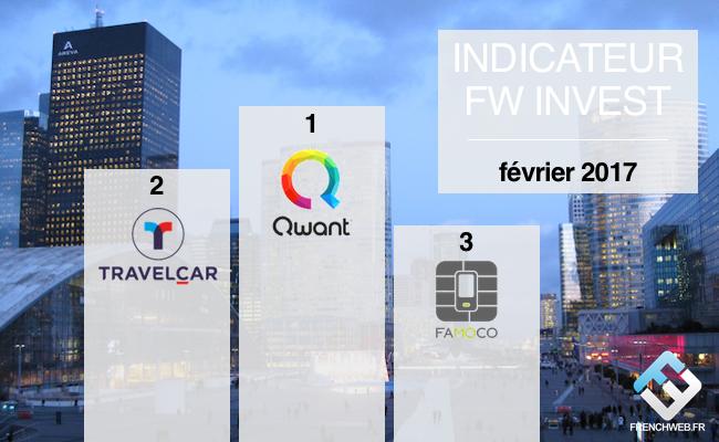 Photo de [FW Invest] Plus de 118 millions d'euros investis dans la Tech française en février 2017