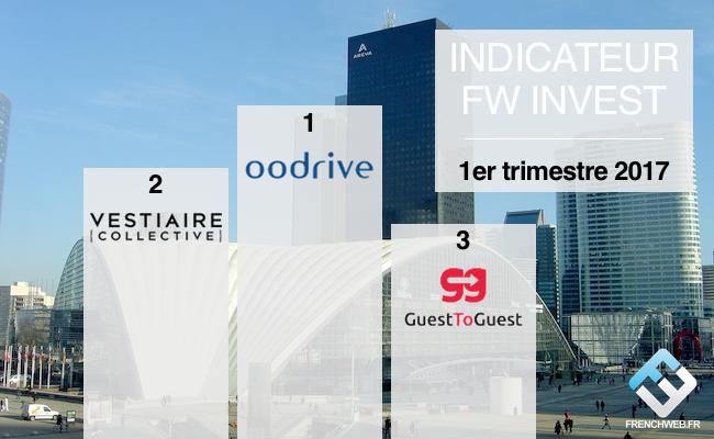 Photo de [FW Invest] Avec 526 millions d'euros investis dans la Tech, le 1er trimestre bat des records