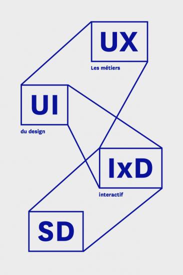 Guide métiers UX