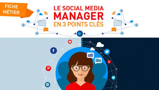 Header Social Media Manager