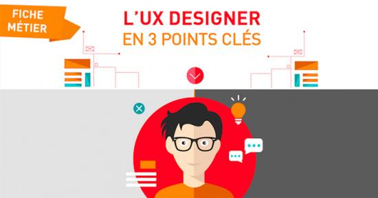 Header UX Designer