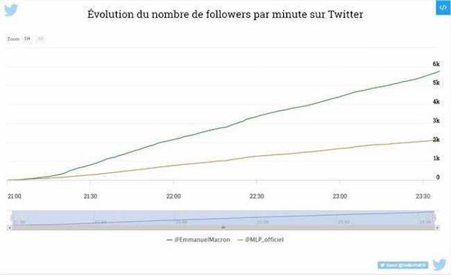 twitter-debat-20170503
