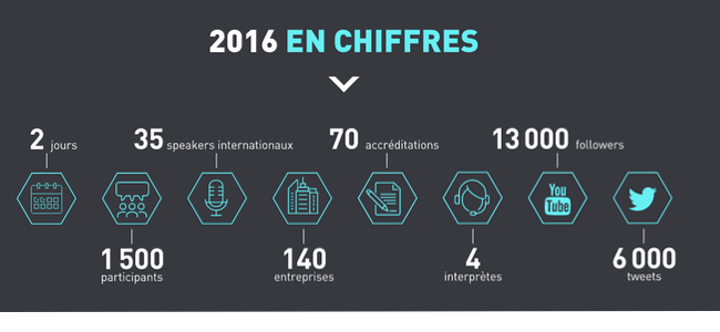 usi2016-data