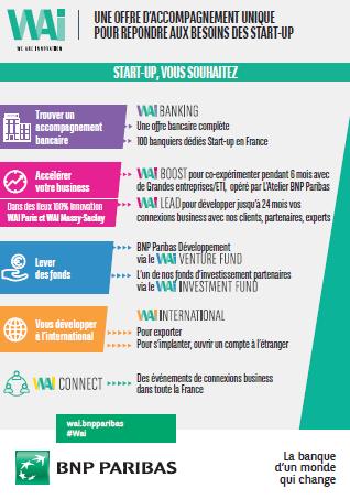 2017 05 15 Infographie WAI WEB