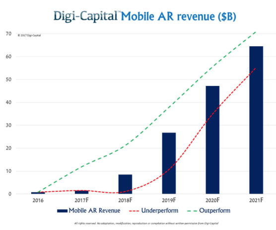 digicapital-mobile-ar-201706