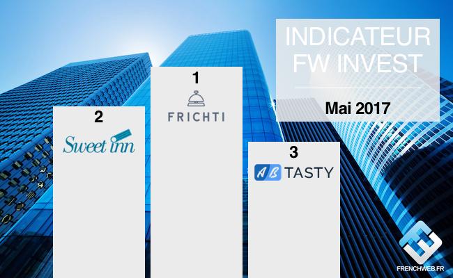 fw-invest-mai-2017-1