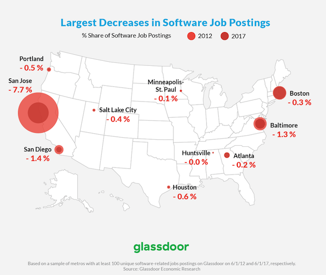 glassdoor-201707