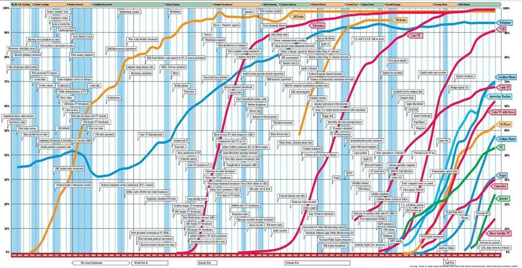 Nous Business cycle datant Branchement du transformateur triphasé
