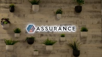 Assurance IQ