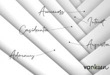 Photo de [Livre Blanc] Digital Business Acquisition: comment continuer de performer en 2020 ?