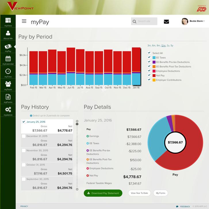 Tableau de bord de gestion de la paie du logiciel ADP